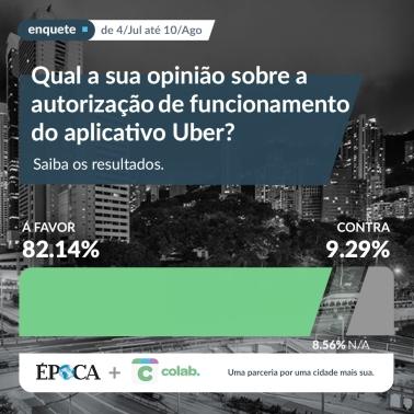 Consulta_Colab_Epoca_sobre_Uber_1