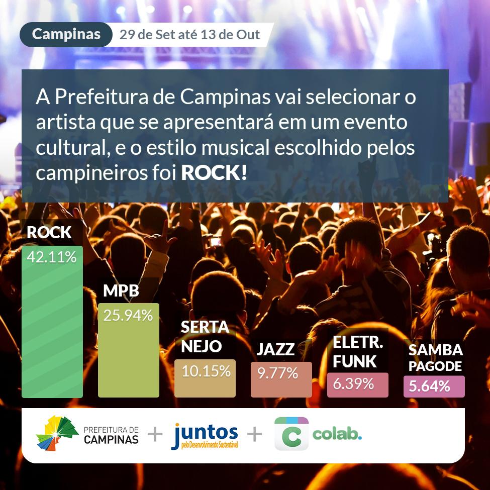 campinas_resultado_rock (1)